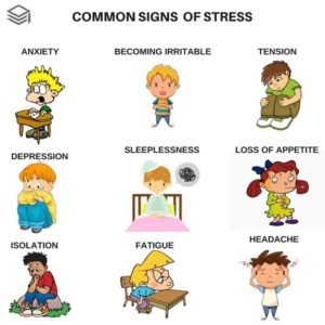Exam fear in children ways you can help your child positively deal stress can also lead to children falling sick as the exam time approaches or they might go blank in during examination this is the time when parents can thecheapjerseys Image collections